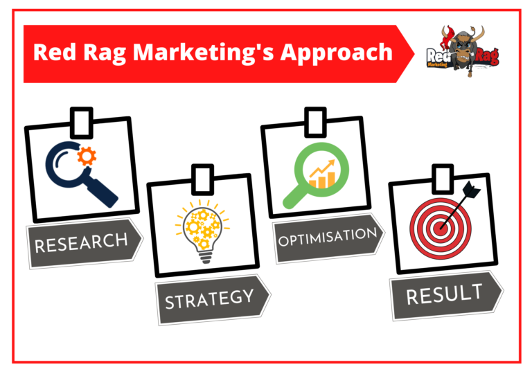 Red Rag Marketing Approach